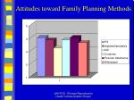 attitudes toward family planning methods