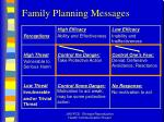 family planning messages