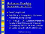 mechanisms underlying intentions to use the pill