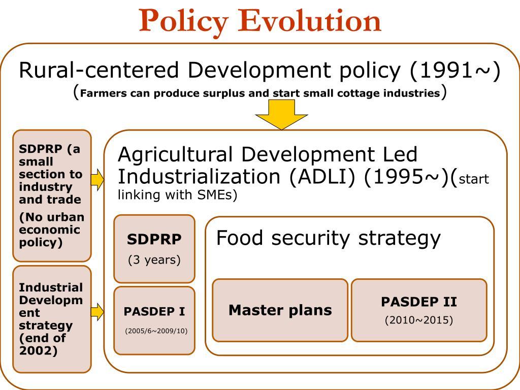 Policy Evolution
