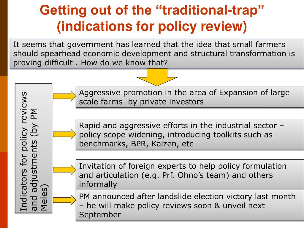 """Getting out of the """"traditional-trap"""""""