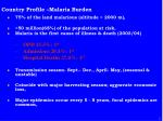 country profile malaria burden