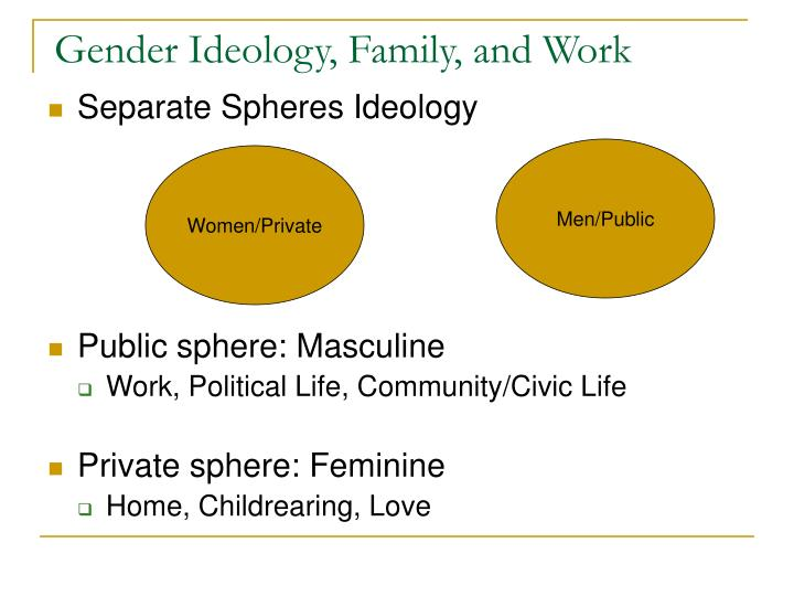 Gender Ideology, Family, and Work