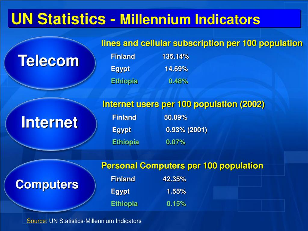 UN Statistics -
