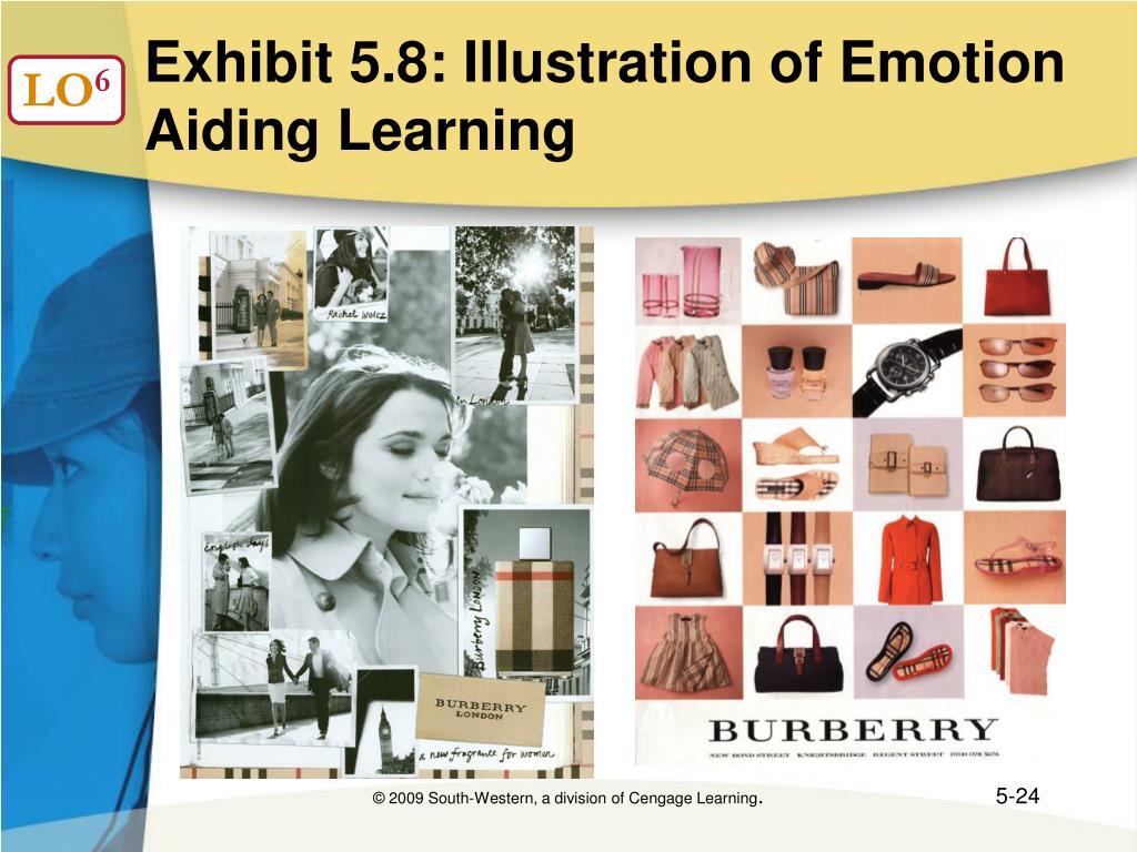 Exhibit 5.8: Illustration of Emotion Aiding Learning