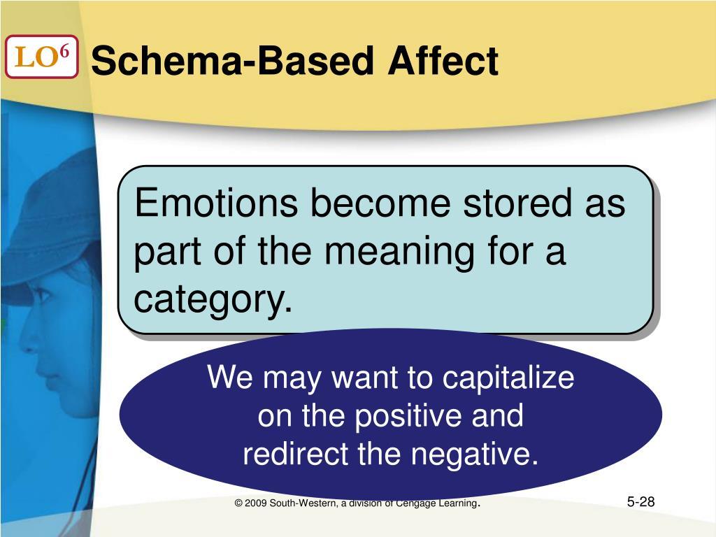Schema-Based Affect