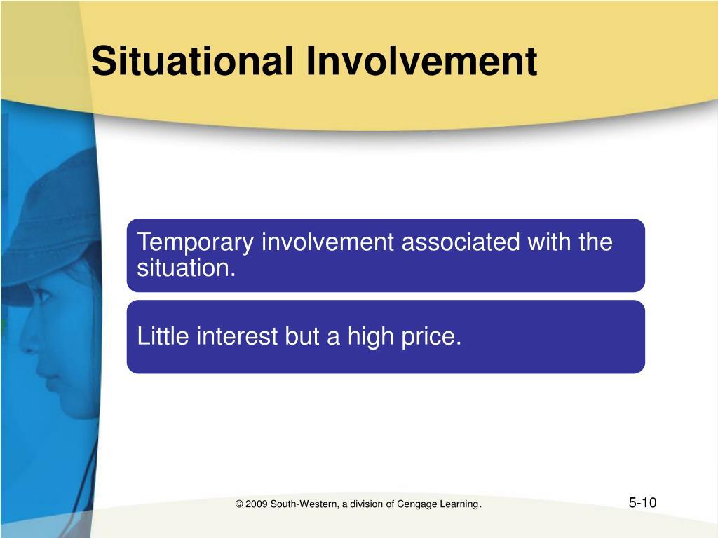 Situational Involvement