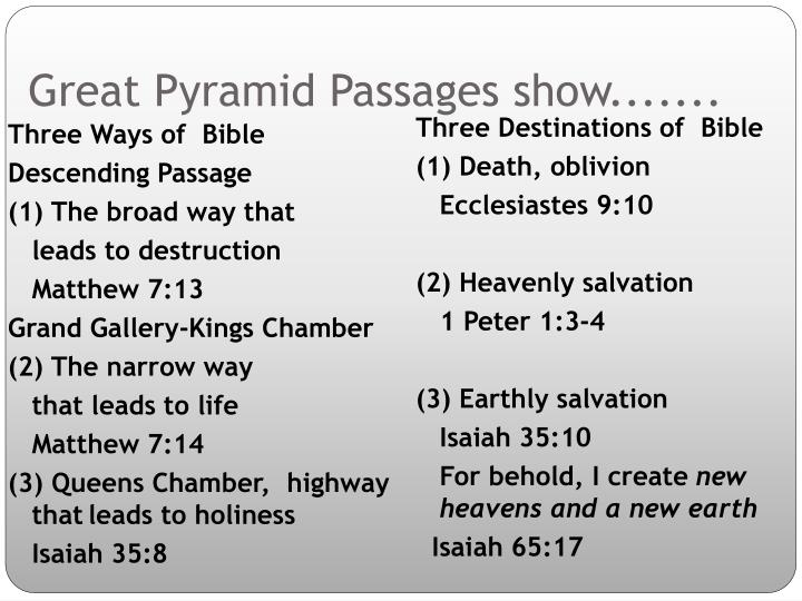 Great Pyramid Passages show.......