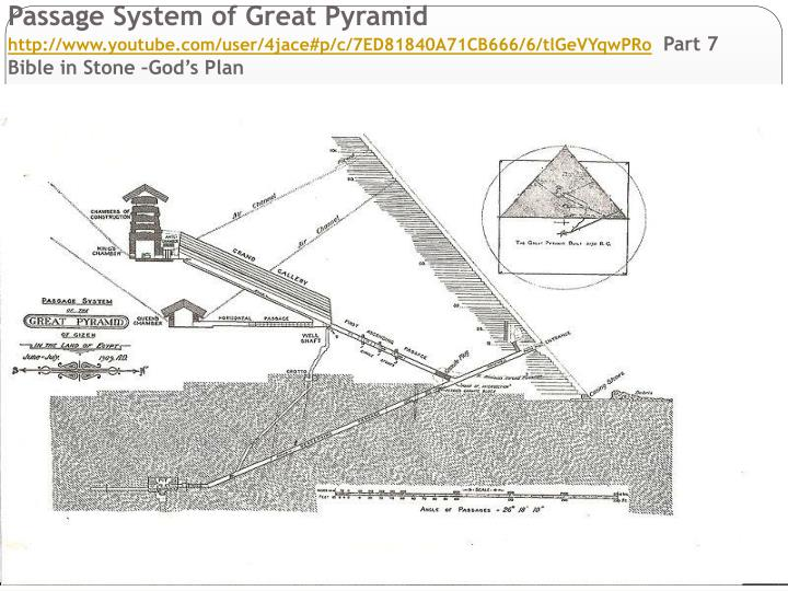 Passage System of Great Pyramid