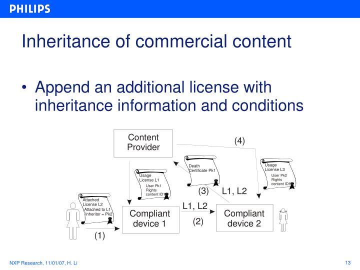 Inheritance of commercial content