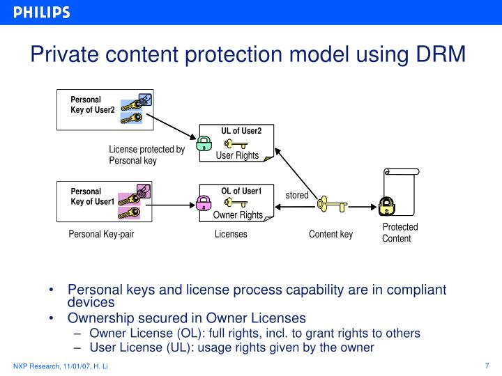 Private content protection model using DRM