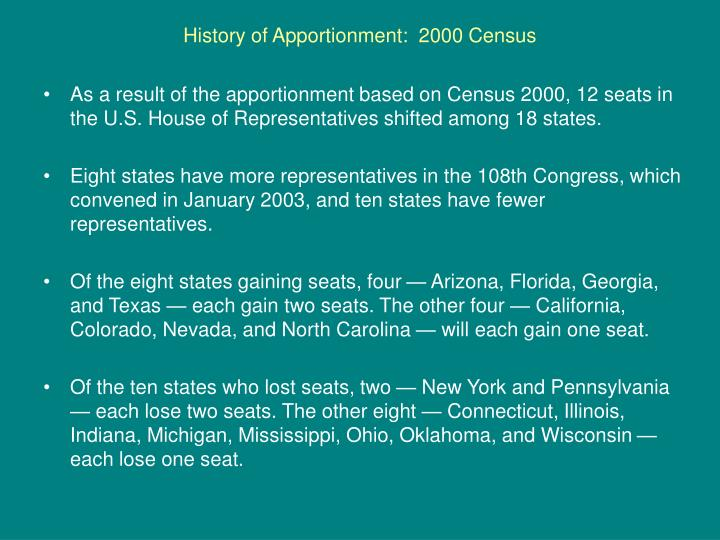 History of Apportionment:  2000 Census