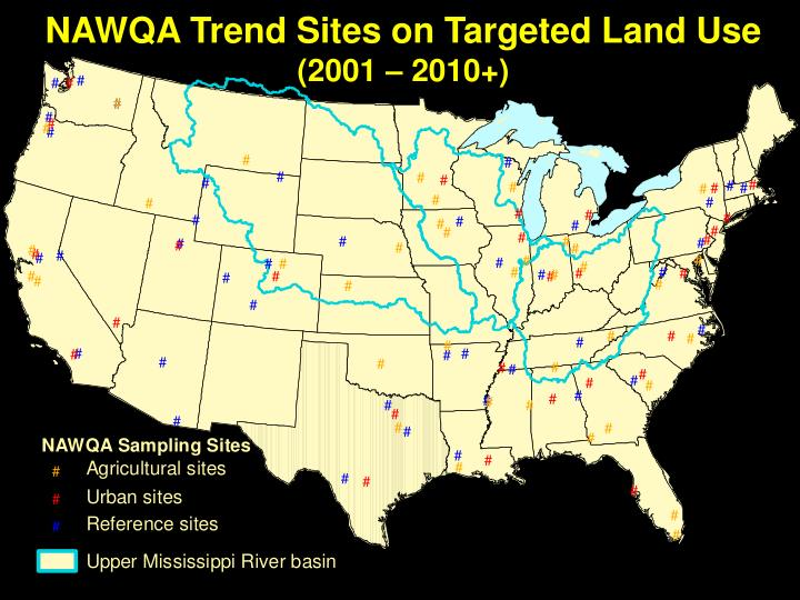 NAWQA Trend Sites on Targeted Land Use