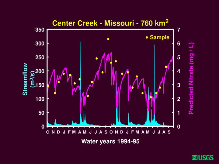Center Creek - Missouri - 760 km