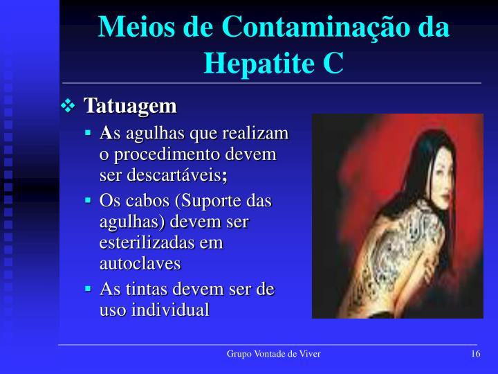 Meios de Contaminação da Hepatite C