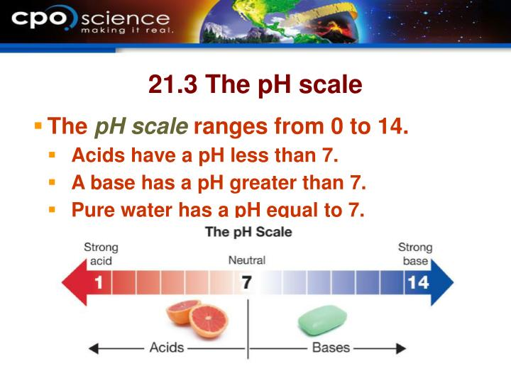 21.3 The pH scale