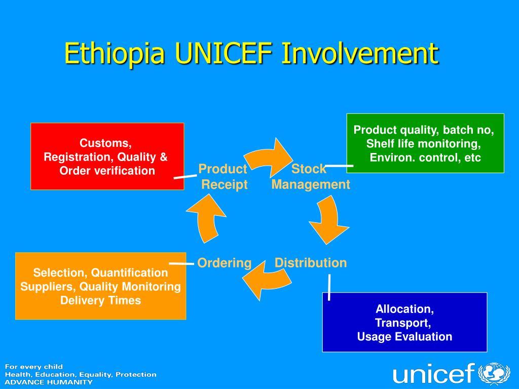 Ethiopia UNICEF Involvement
