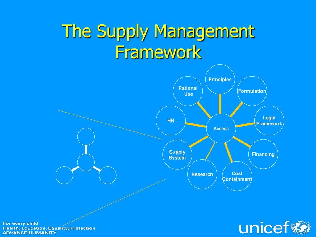 The Supply Management Framework