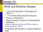 apoe and alzheimer disease1