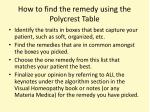 how to find the remedy using the polycrest table