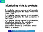 monitoring visits to projects