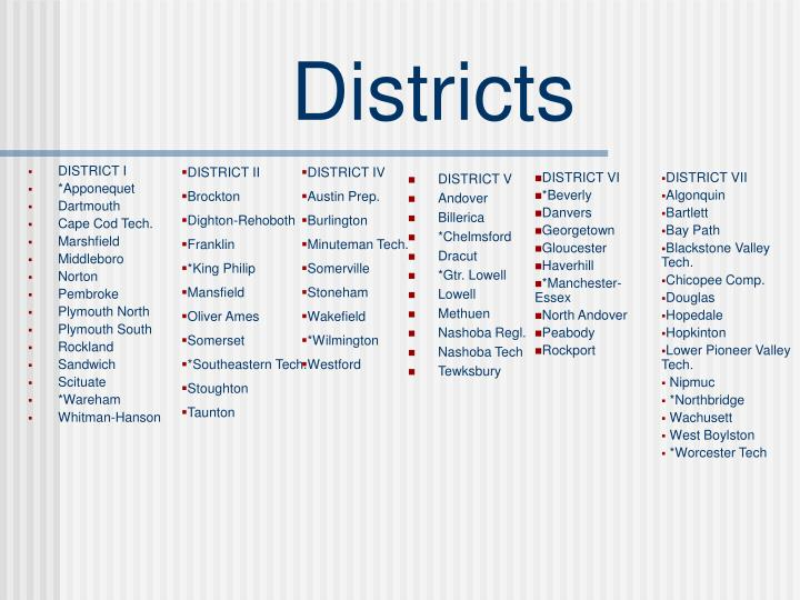 DISTRICT I