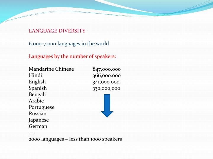 language diversity Language diversity in the usa has 5 ratings and 1 review jill said: book for elanguage notice -- i liked the background given on languages i hear around.