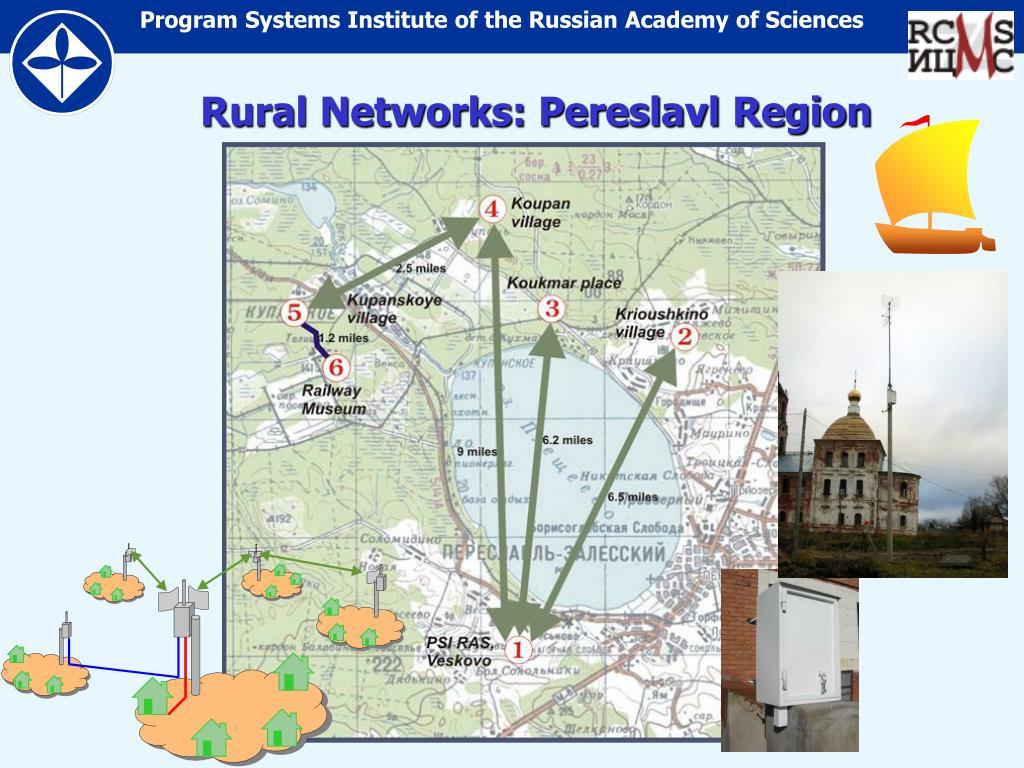 Rural Networks: Pereslavl Region