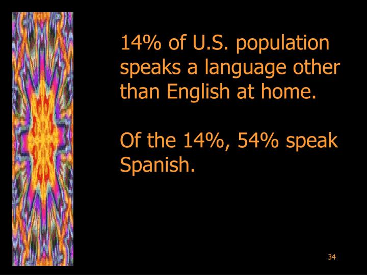 14% of U.S. population speaks a language other than English at home.