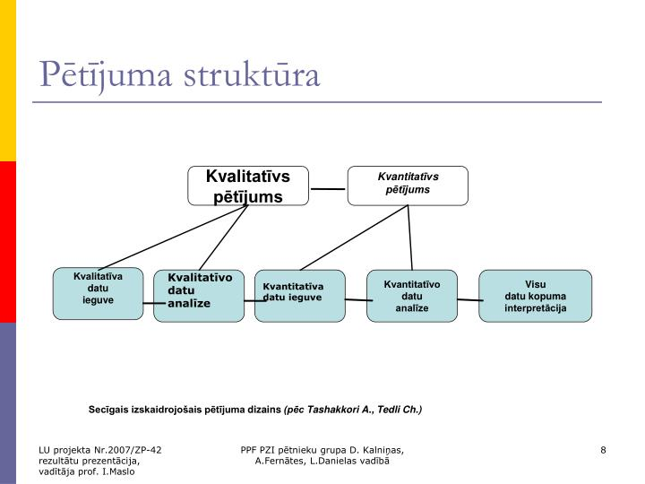 Pētījuma struktūra