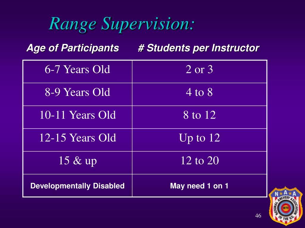 Range Supervision: