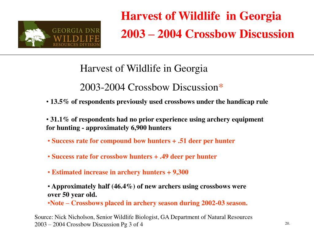 Harvest of Wildlife  in Georgia