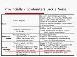 provincially bowhunters lack a voice