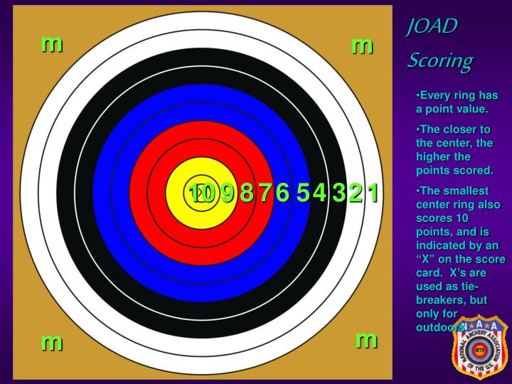 Joad scoring