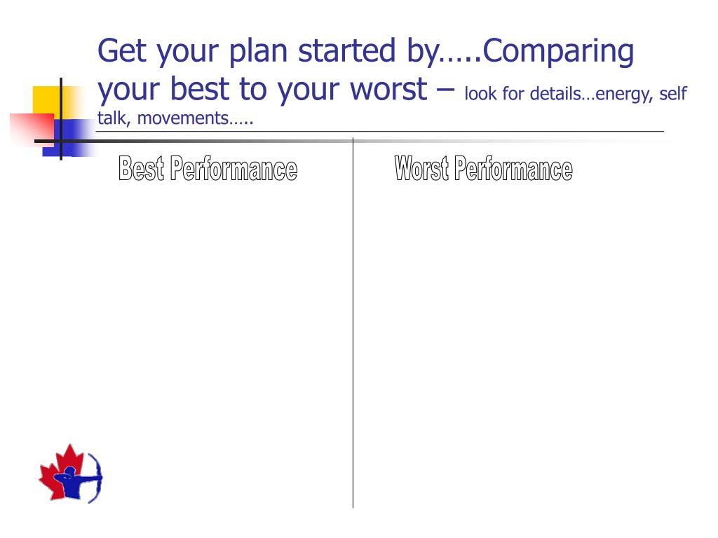 Get your plan started by…..Comparing your best to your worst –