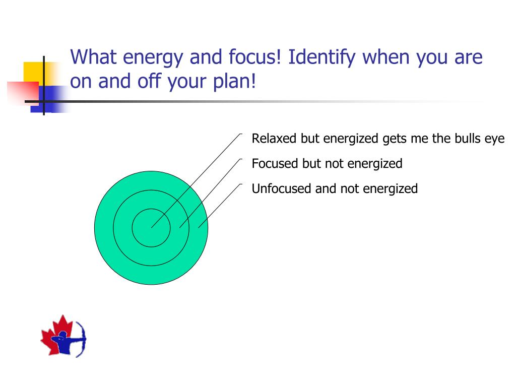 What energy and focus! Identify when you are on and off your plan!