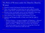 the role of women under the manchu manchu women