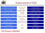 achievement of tas