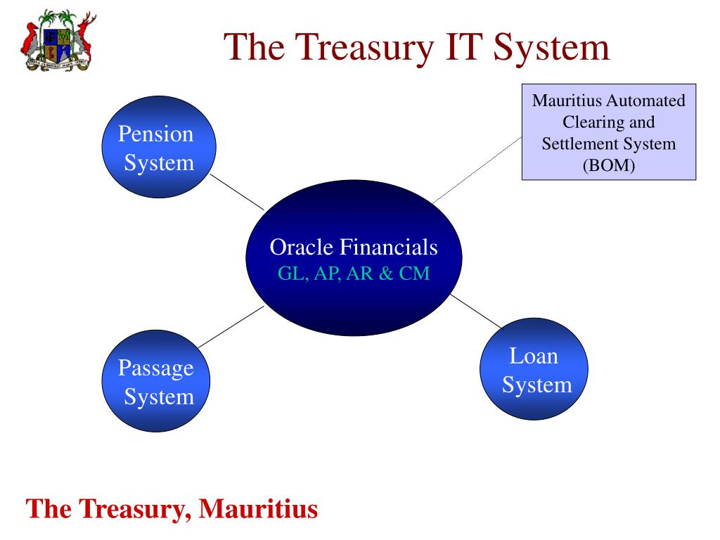 Mauritius Automated Clearing and Settlement System