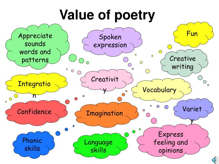 techniques of poetry appreciation Literary poems | examples of literary poetry this list of poetry about literary is made of poetrysoup member poems appreciation, birthday.