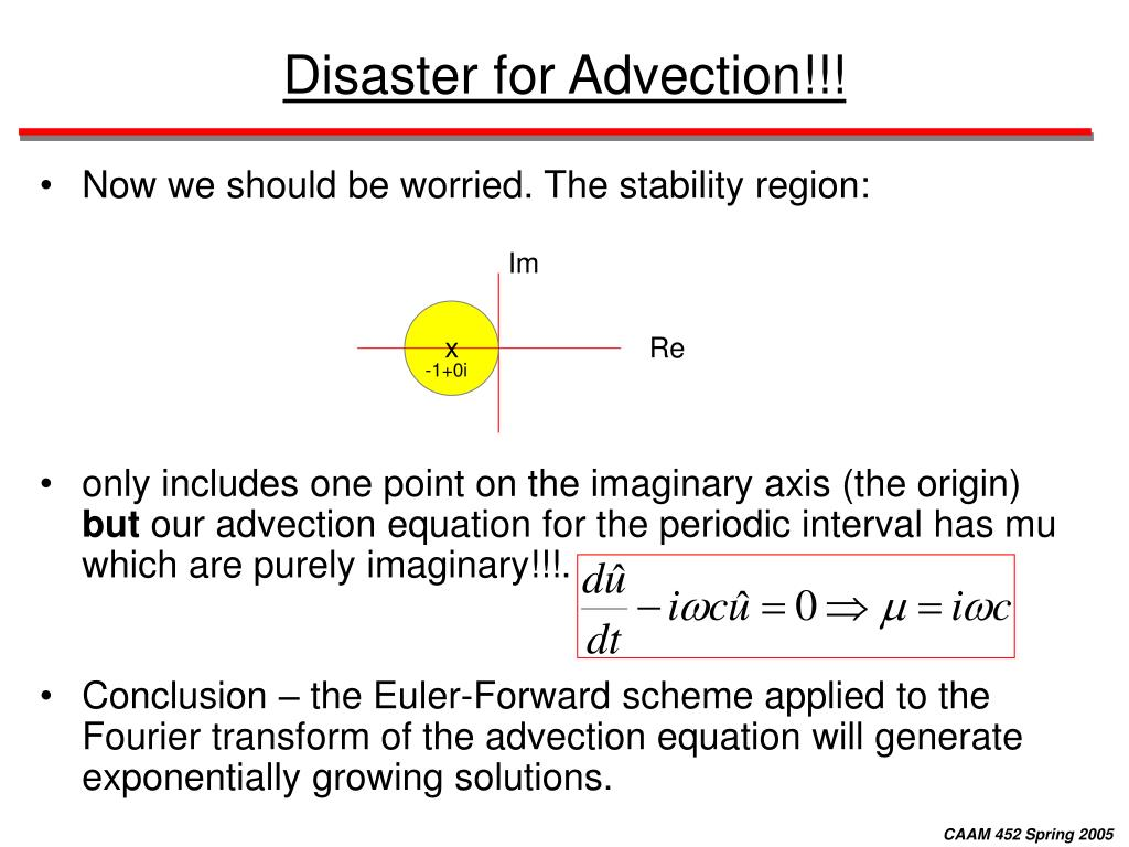 Disaster for Advection!!!