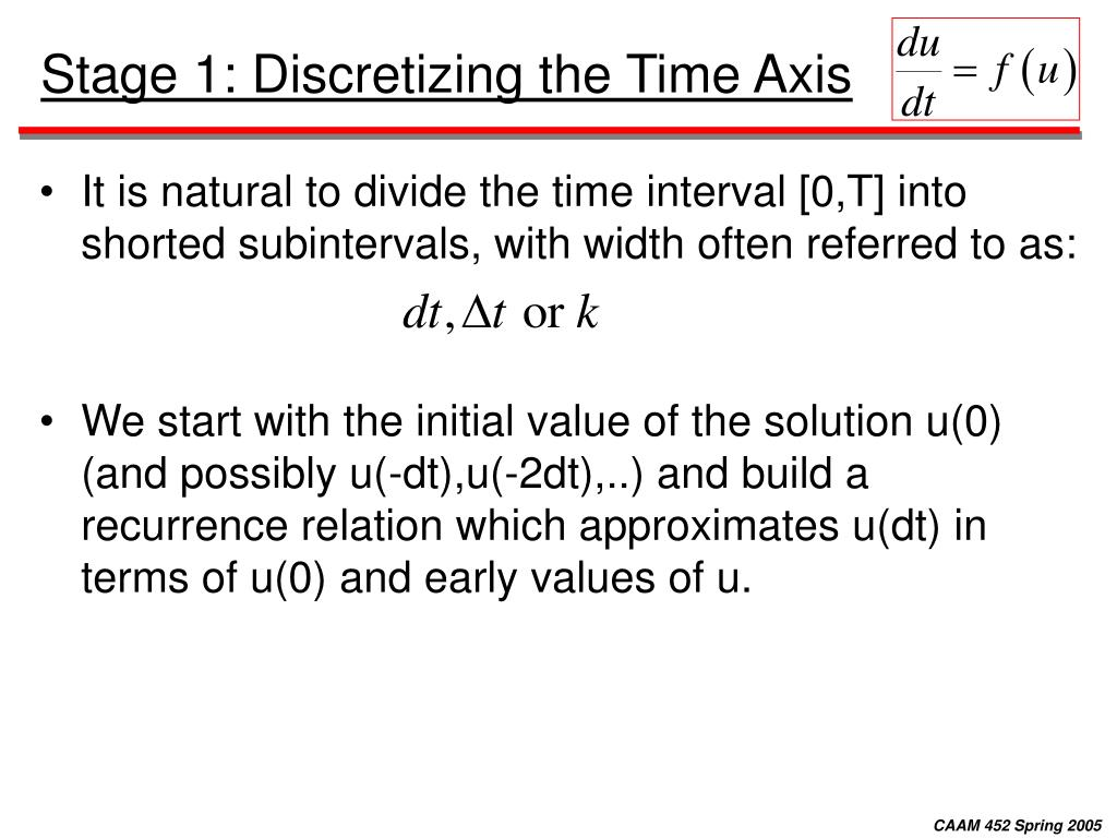 Stage 1: Discretizing the Time Axis