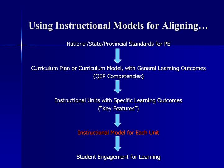 instructional models The teaching-learning process: a discussion of models and there is high quality instructional input.