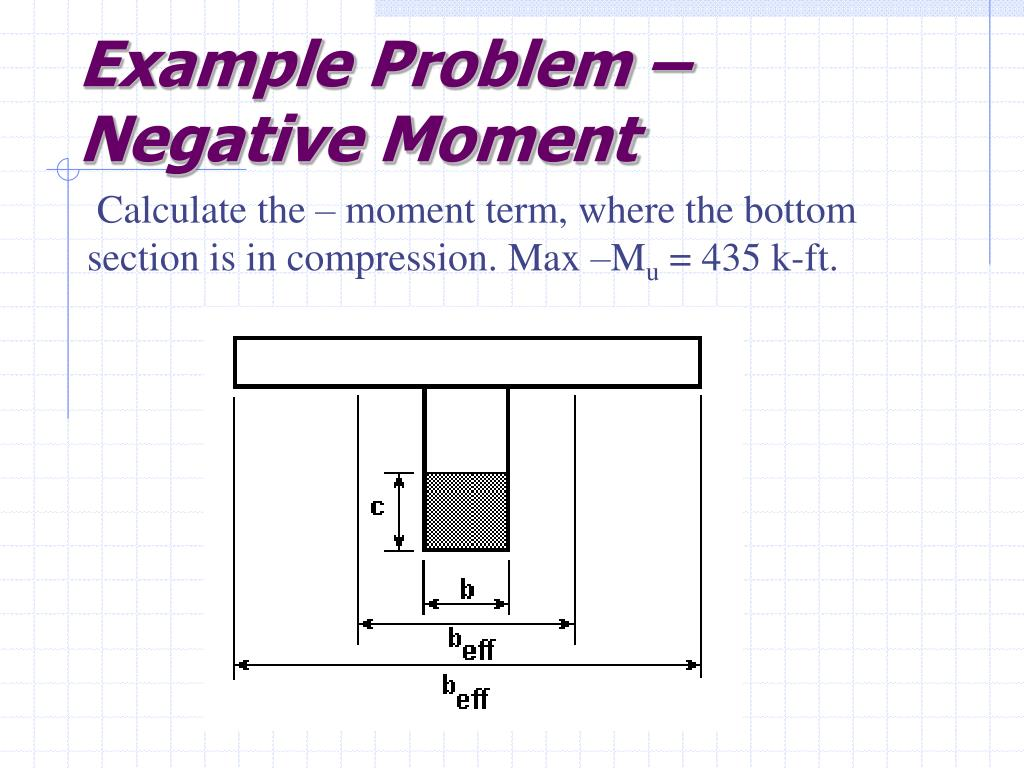 Example Problem – Negative Moment