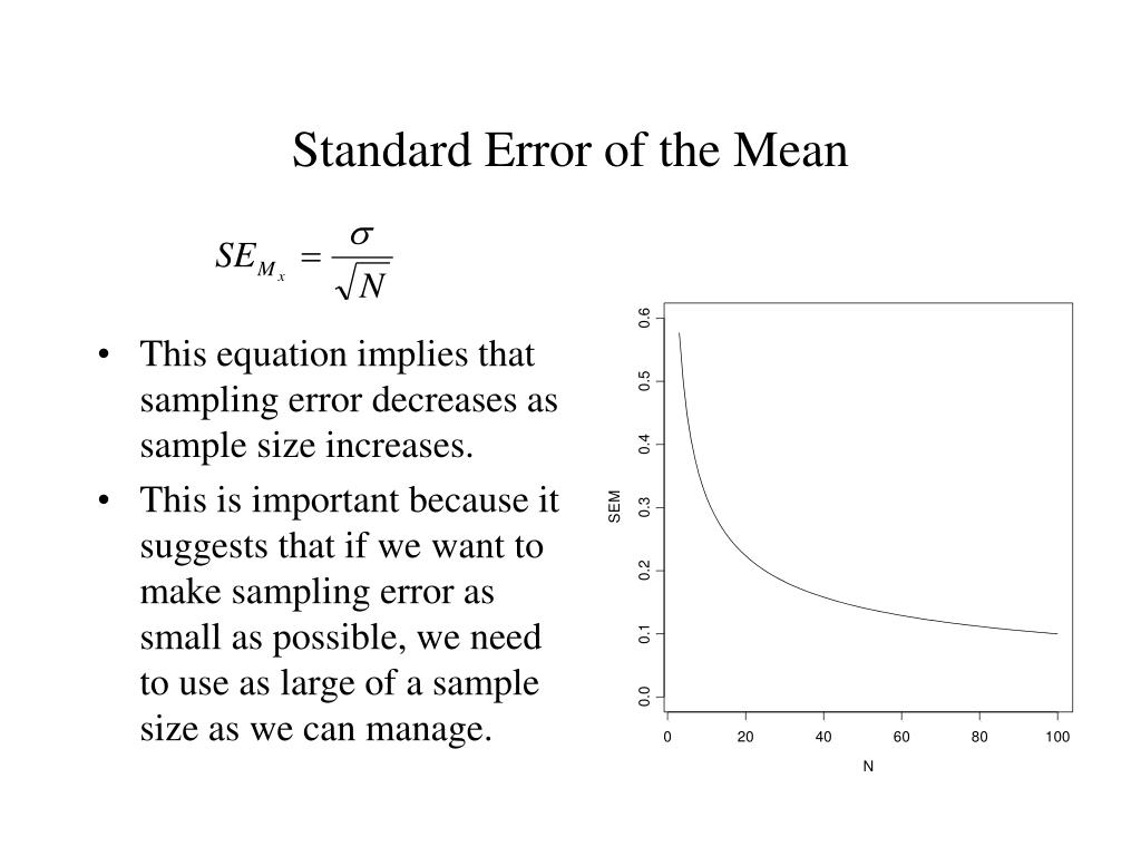 standard error of the mean l.