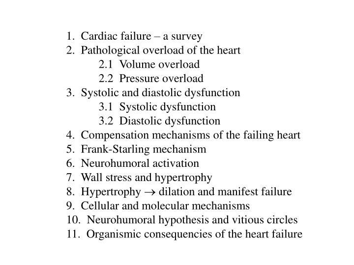 1.  Cardiac failure – a survey