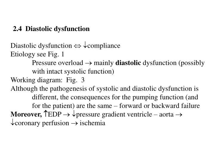 2.4  Diastolic dysfunction