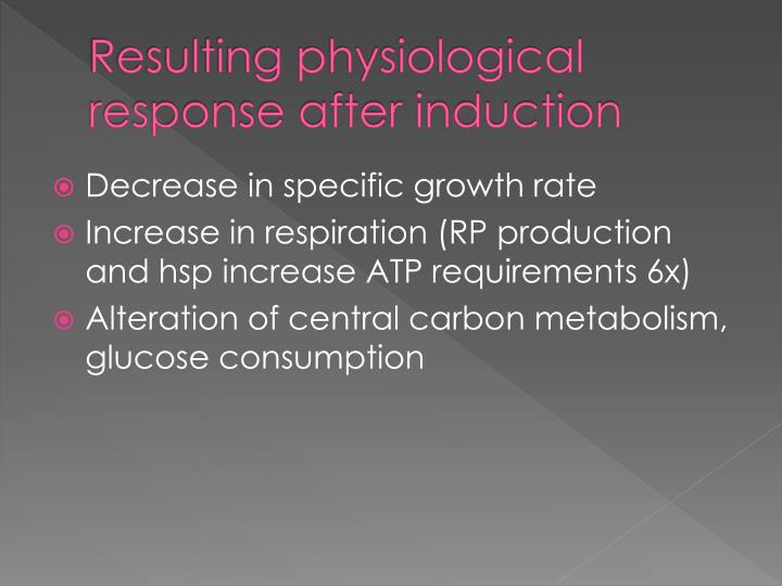 Resulting physiological response after induction
