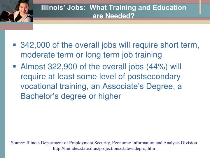 Illinois' Jobs:  What Training and Education are Needed?