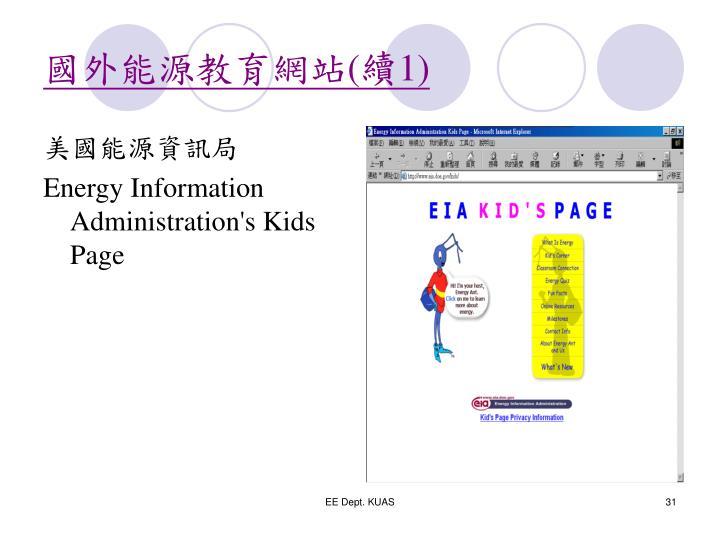 國外能源教育網站